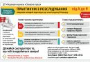 8 грудня у Києві відбудеться практикум з розслідування нещасних випадків відповідно до нової редакції Порядку